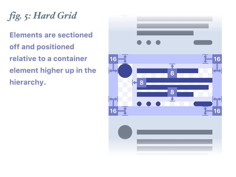 Spec · 8-Point Grid
